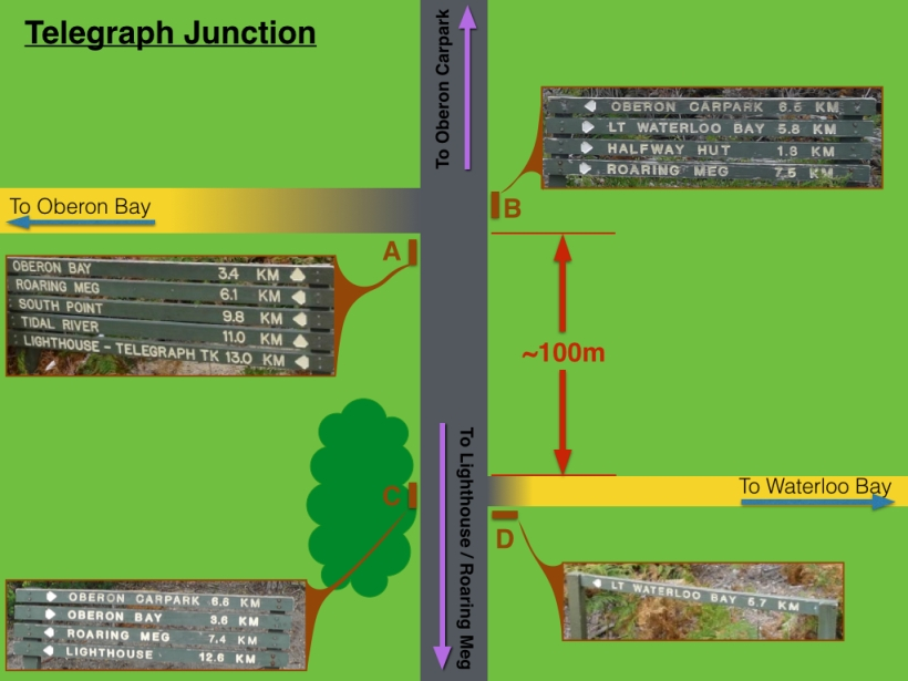 Telegraph Junction mud map